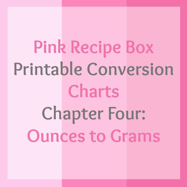 Ounces to Grams Printable Chart – Gram Conversion Chart